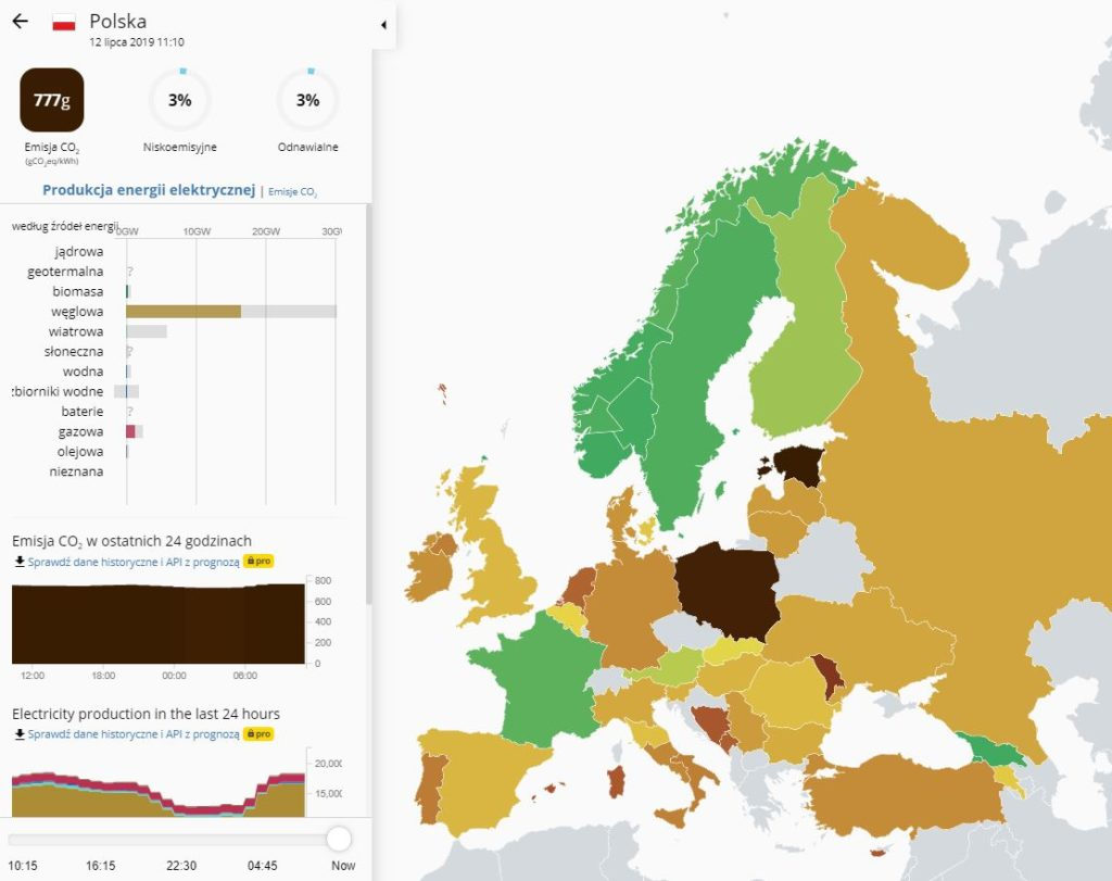 emisja co2 energetyka polska