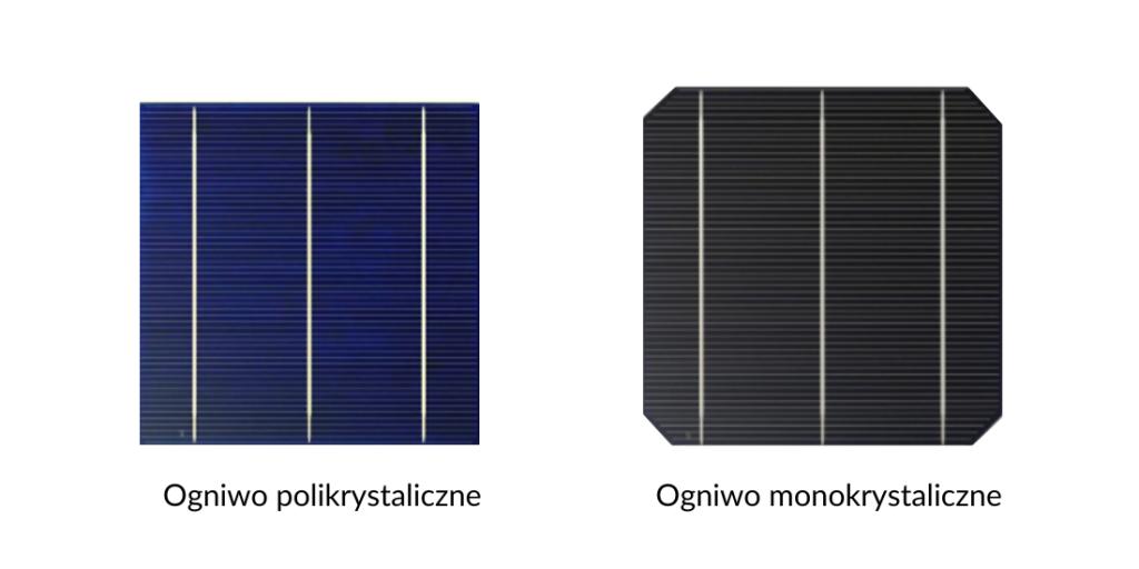 Monokrystaliczne i polikrystaliczne ogniwa fotowoltaiczne
